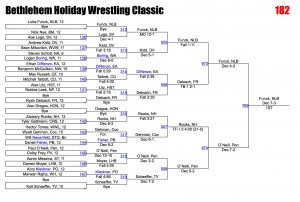 bethlehem_holiday_wrestling_classic-3