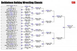 bethlehem_holiday_wrestling_classic